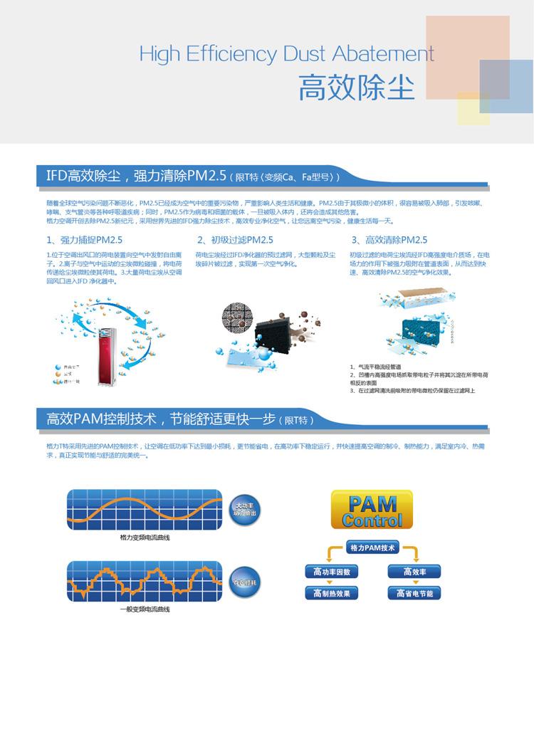 IFD高效除尘,强力清除PM2.5。高效PAM控制技术,节能舒适更快一步