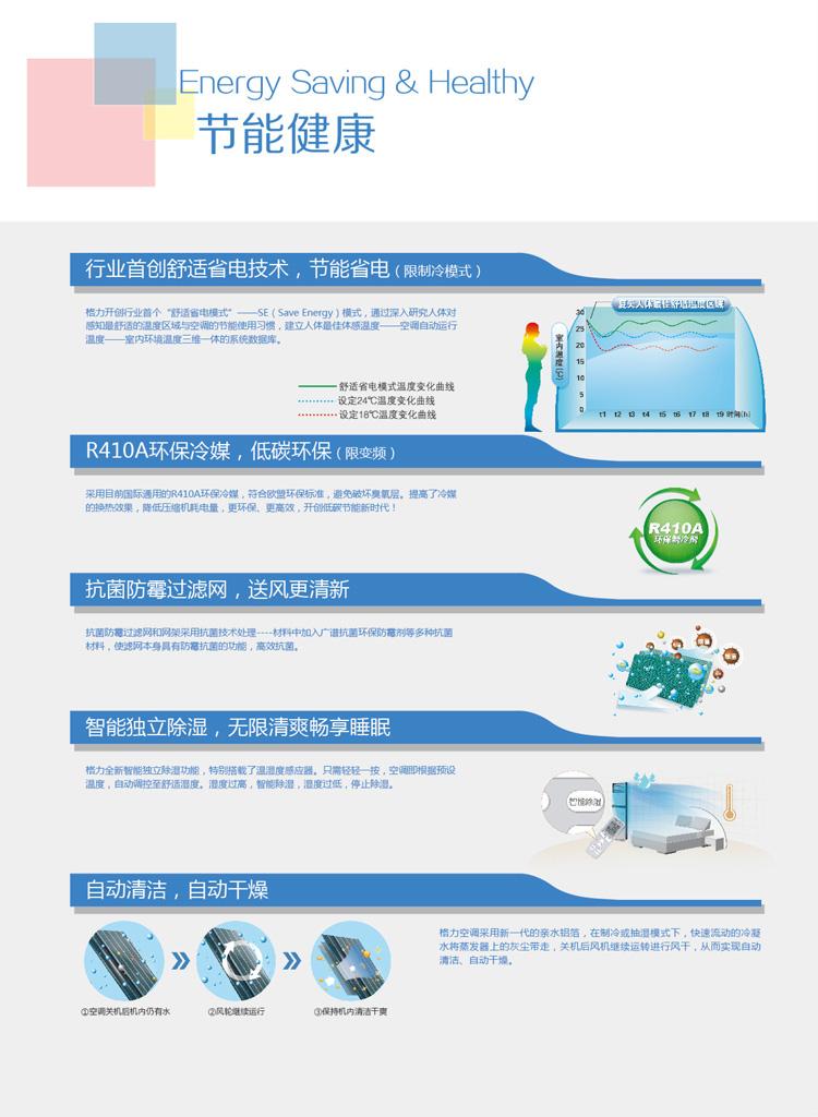行业首创舒适省电技术。R410A环保冷媒,低碳环保。抗菌抗霉过滤网送风更清新。智能独立除湿,无限清爽畅享睡眠。自动清洁,自动干燥。